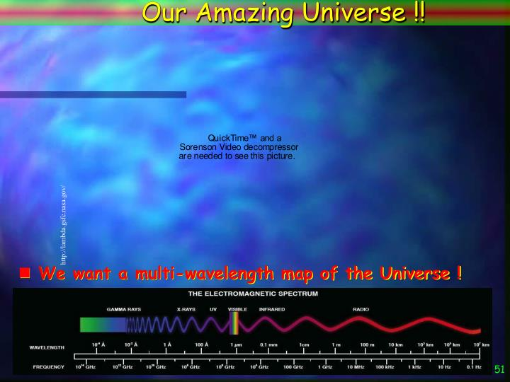 Our Amazing Universe !!