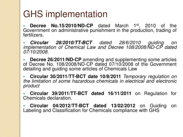 GHS implementation