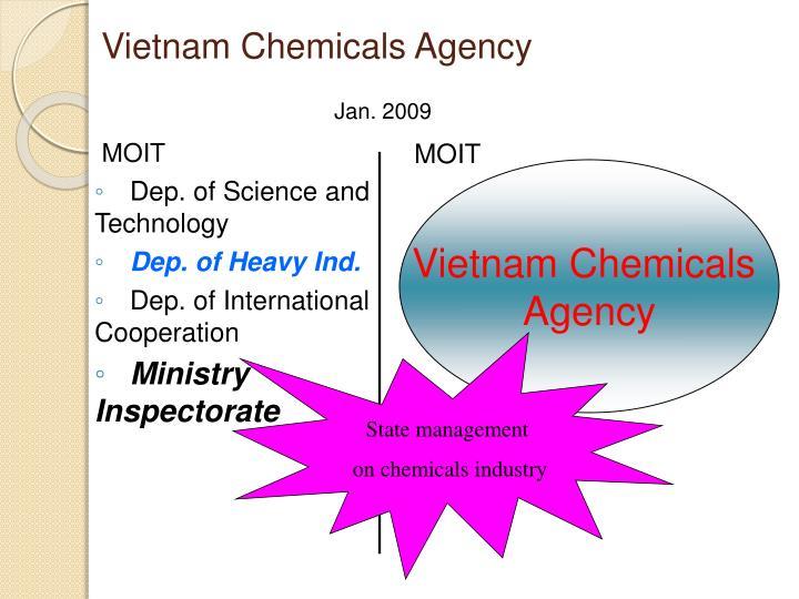 Vietnam Chemicals Agency