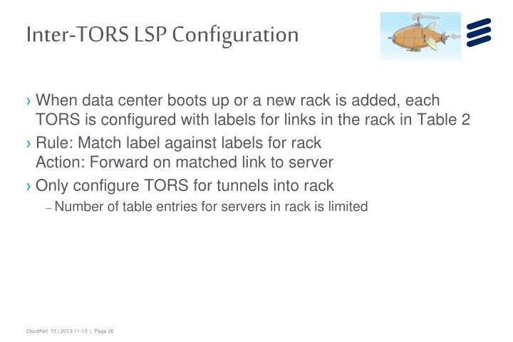 Inter-TORS LSP Configuration