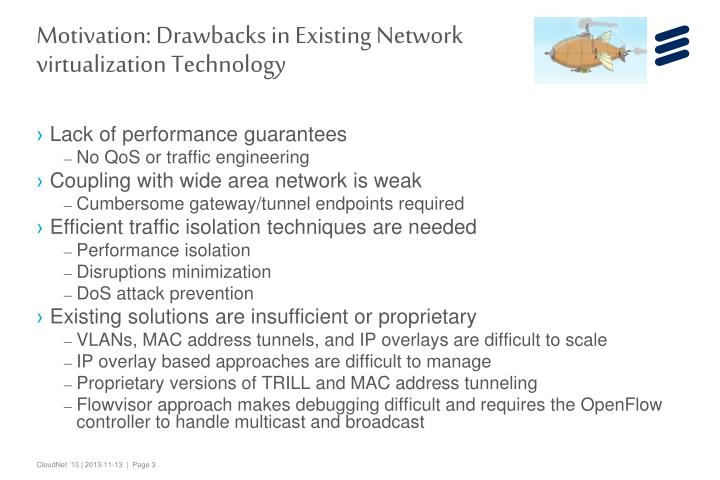 Motivation drawbacks in existing network virtualization technology