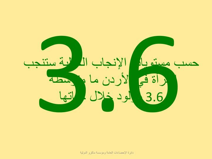 حسب مستويات الإنجاب الحالية ستنجب المرأة في الأردن ما متوسطه
