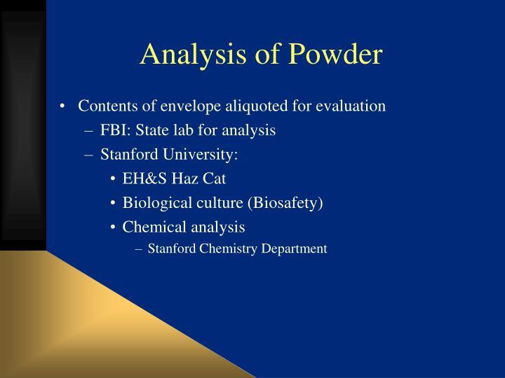Analysis of Powder
