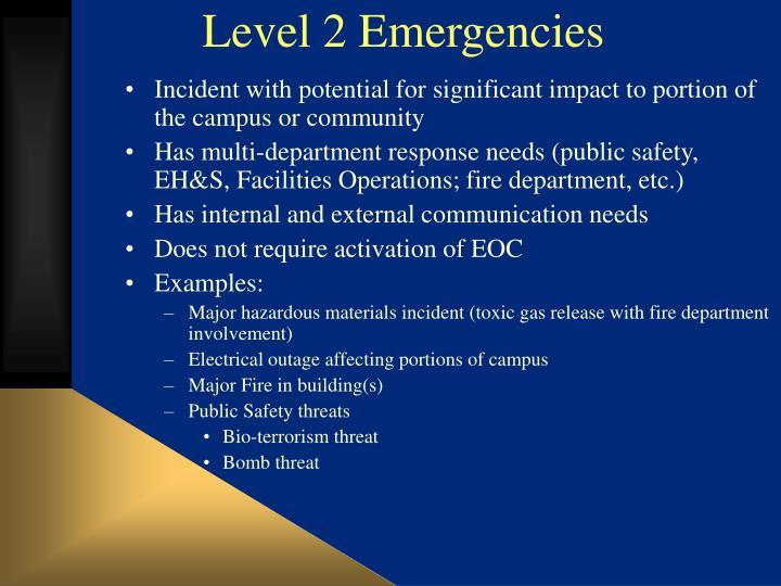 Level 2 Emergencies