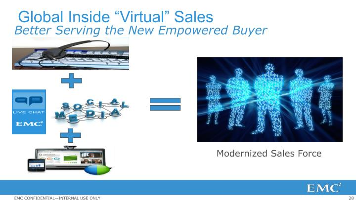 "Global Inside ""Virtual"" Sales"
