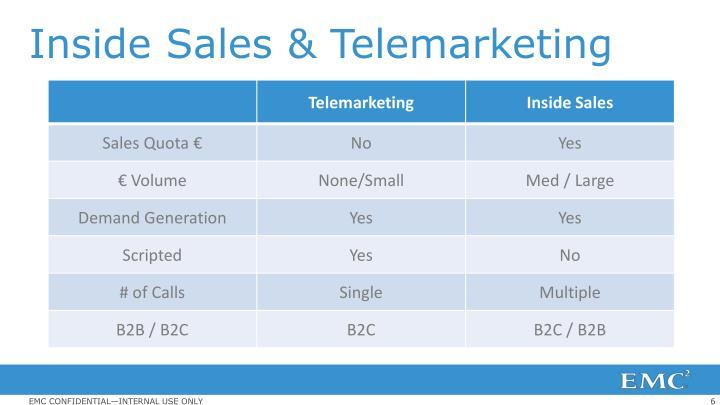 Inside Sales & Telemarketing