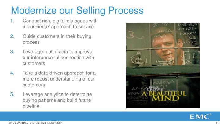 Modernize our Selling Process