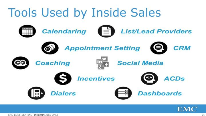Tools Used by Inside Sales
