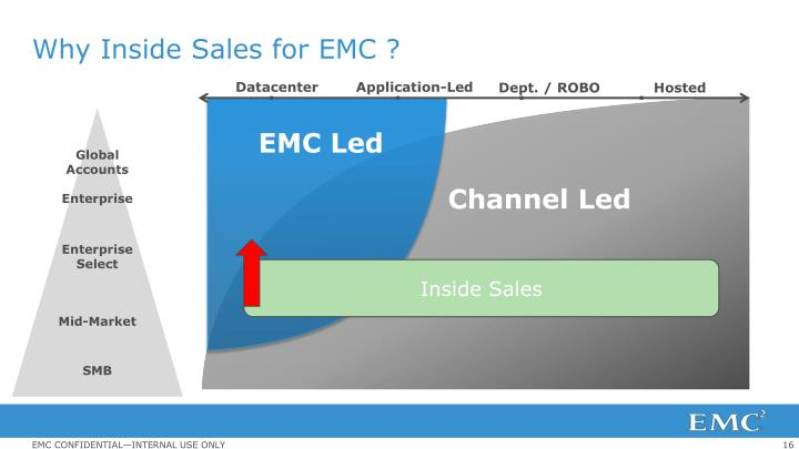 Why Inside Sales for EMC ?