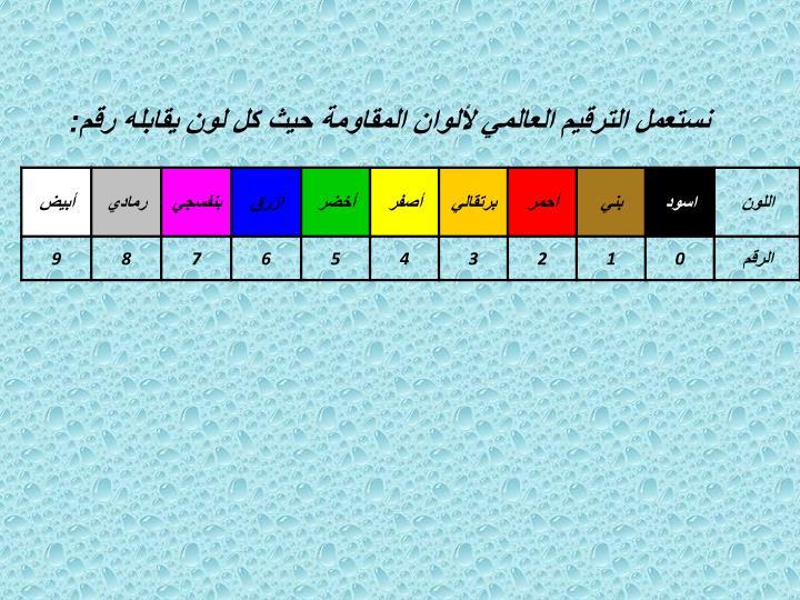 نستعمل الترقيم العالمي لألوان المقاومة حيث كل لون يقابله رقم: