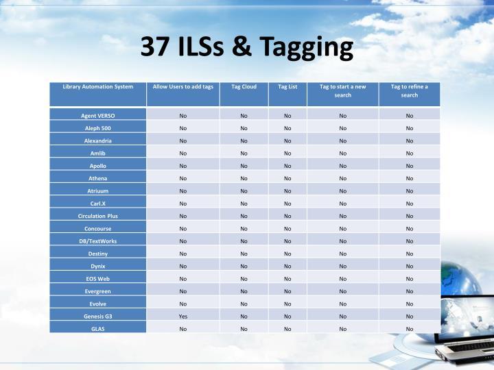 37 ILSs & Tagging