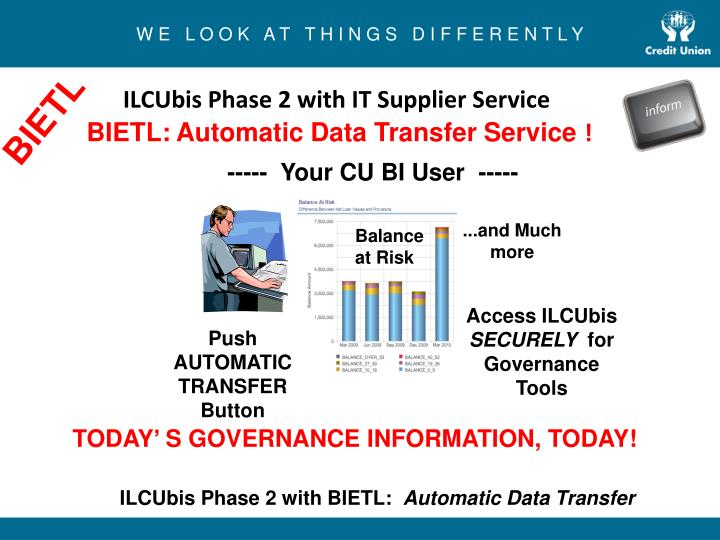 ILCUbis Phase 2 with IT Supplier Service
