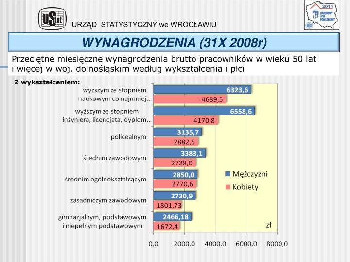 WYNAGRODZENIA (31X 2008r)