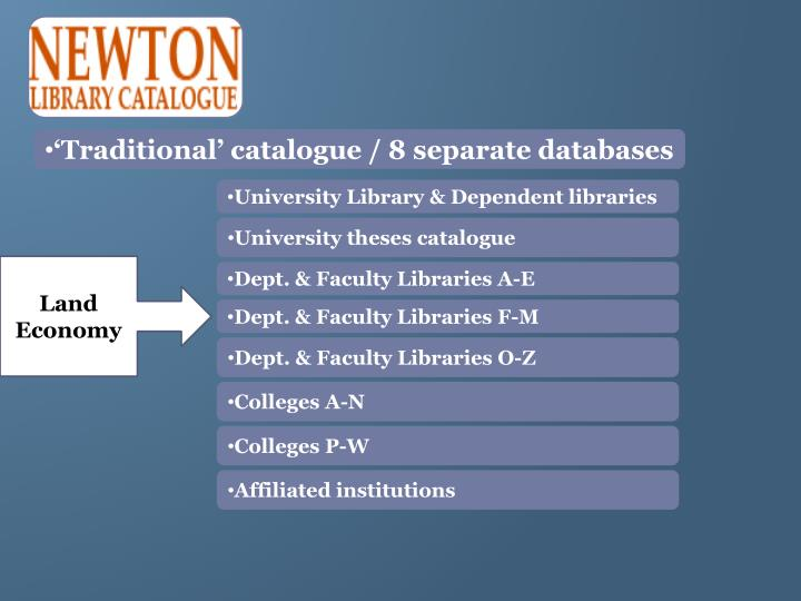 'Traditional' catalogue / 8 separate databases