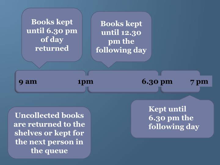 Books kept until 6.30 pm of day returned