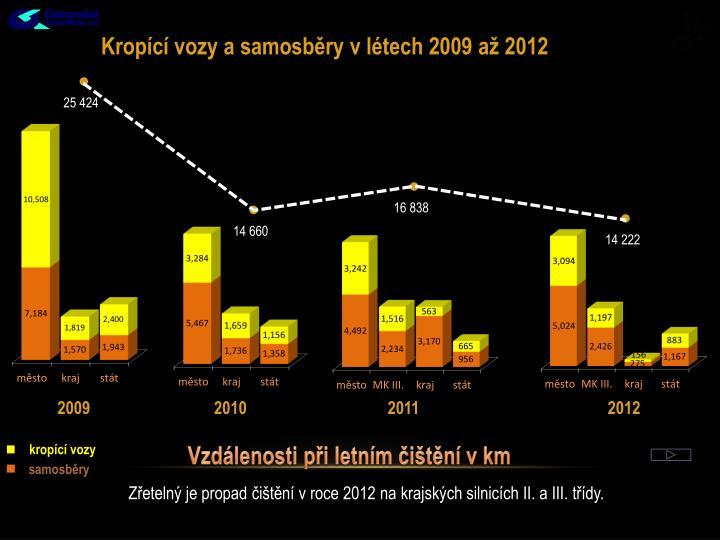 Kropící vozy a samosběry v létech 2009 až 2012