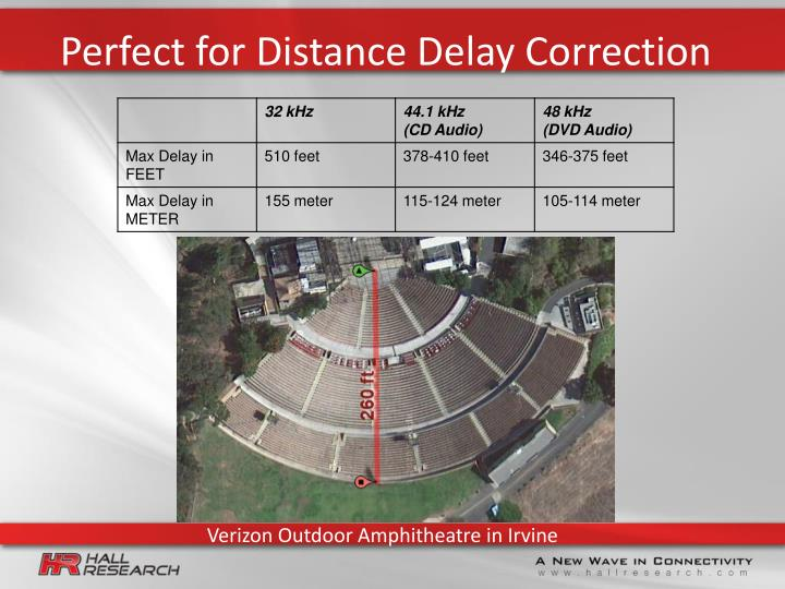 Perfect for Distance Delay Correction