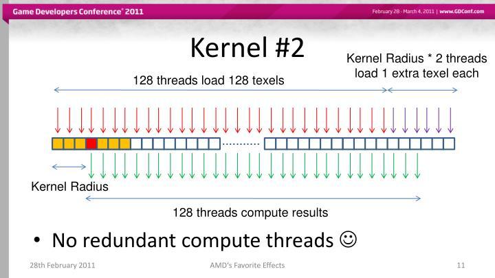Kernel #2