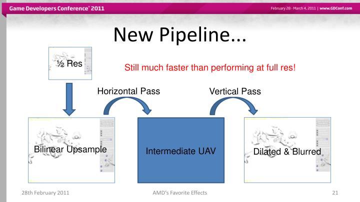 New Pipeline...