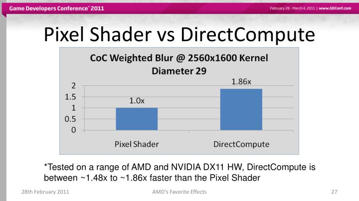 Pixel Shader vs DirectCompute