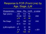 response to fcr front line by age stage 2 m