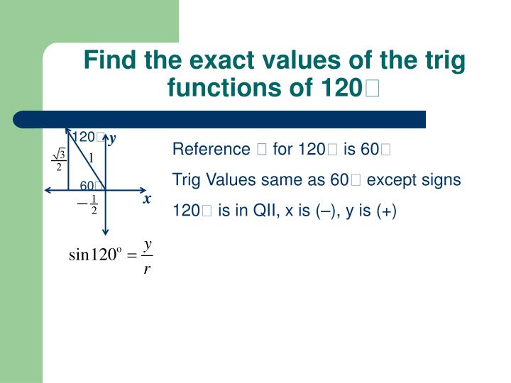 Find the exact values of the trig functions of 120