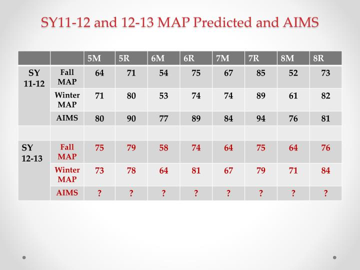 SY11-12 and 12-13 MAP Predicted and AIMS