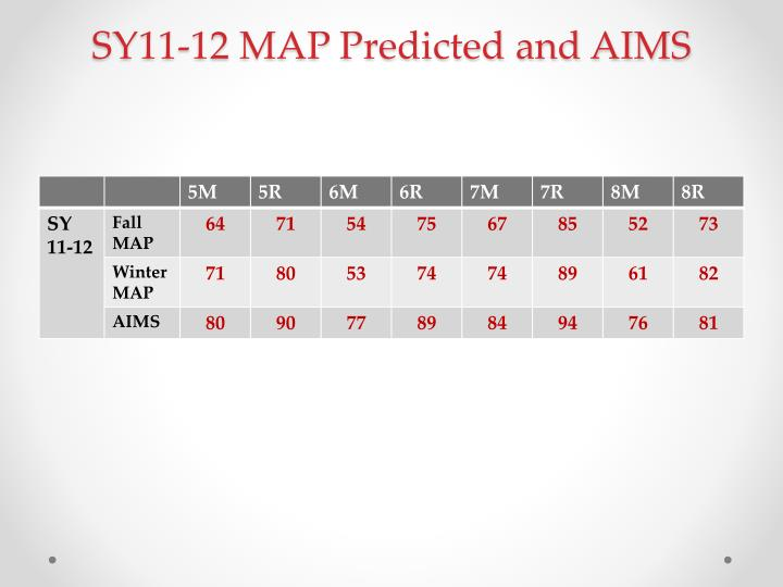 SY11-12 MAP Predicted and AIMS