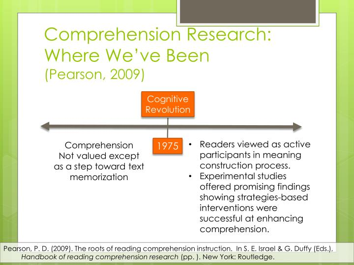 Comprehension Research: Where We've Been