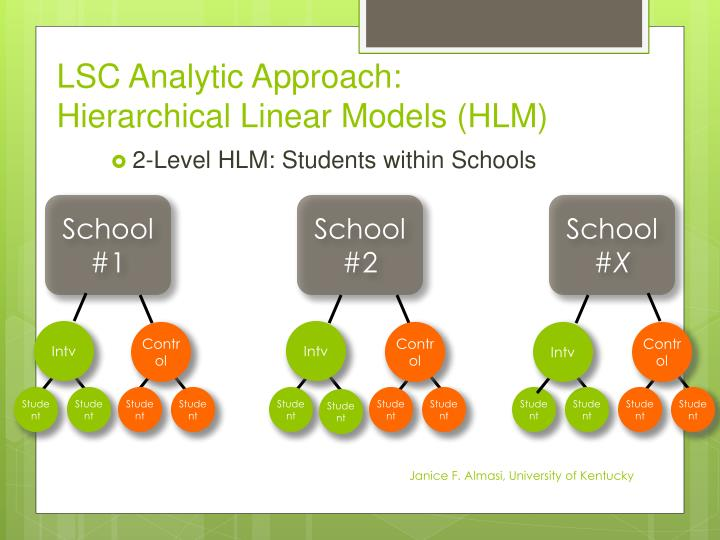 LSC Analytic Approach: