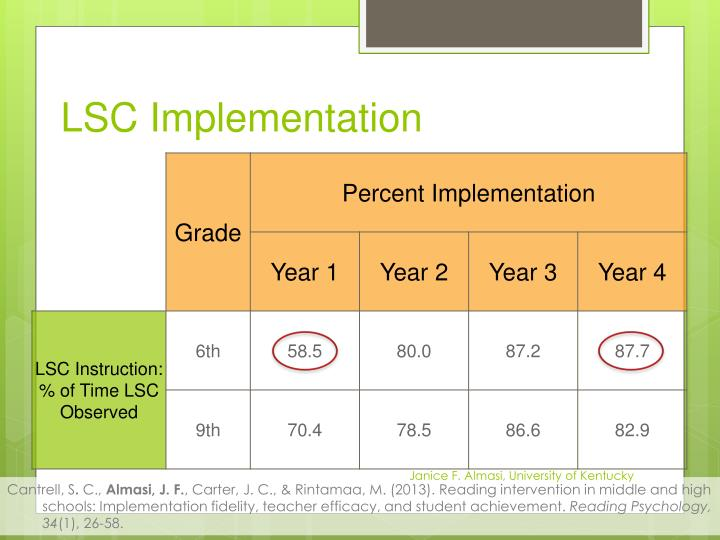 LSC Implementation