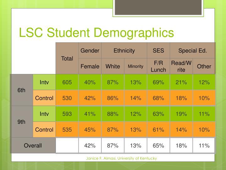 LSC Student Demographics