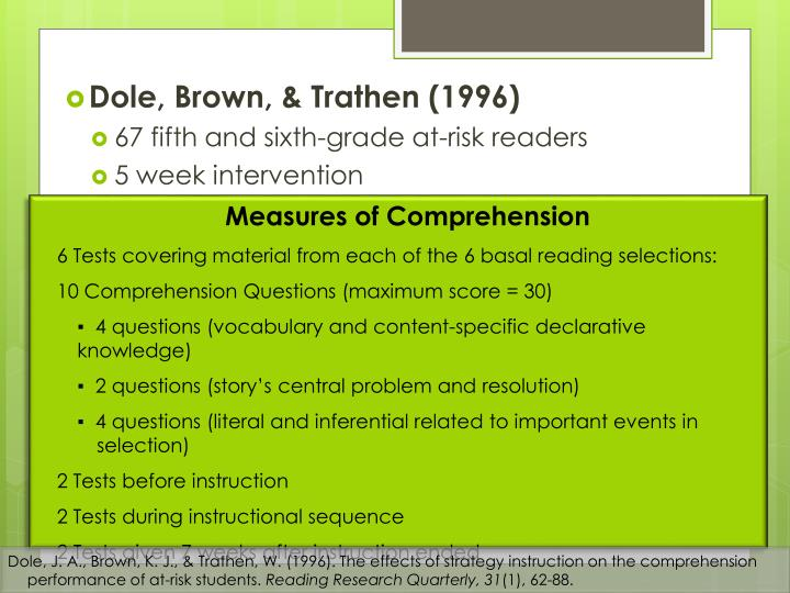 Measures of Comprehension