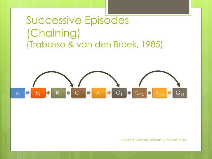 Successive Episodes (Chaining)