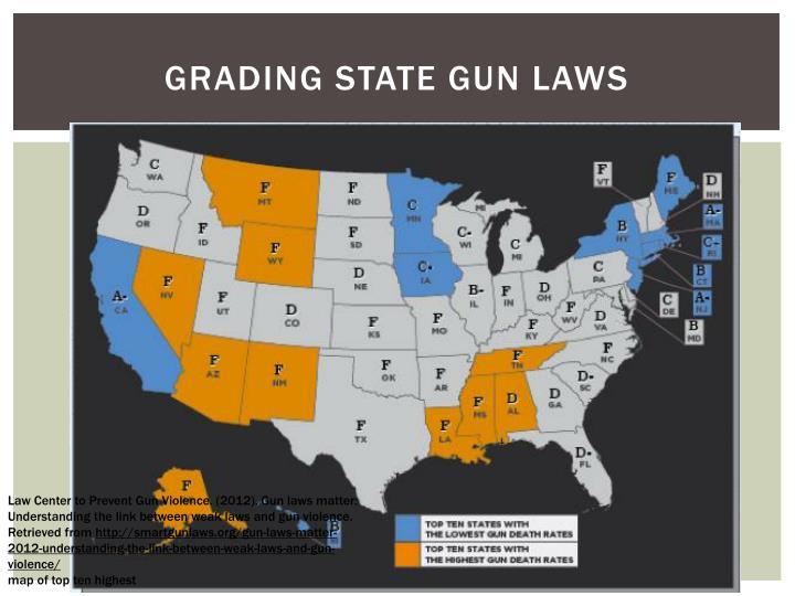 Grading state gun laws