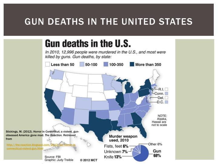 Gun deaths in the united states