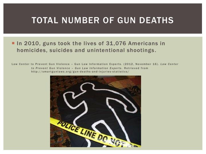 Total number of gun deaths
