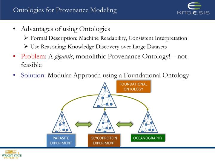 Ontologies for Provenance Modeling