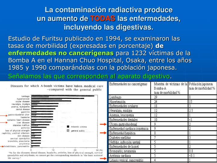 La contaminación radiactiva produce