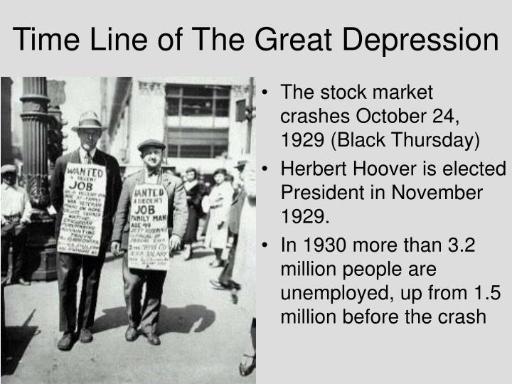 Time Line of The Great Depression