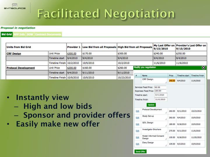 Facilitated Negotiation