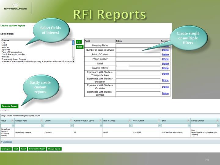 RFI Reports