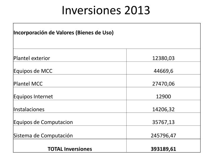 Inversiones 2013