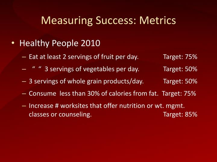 Measuring Success: Metrics