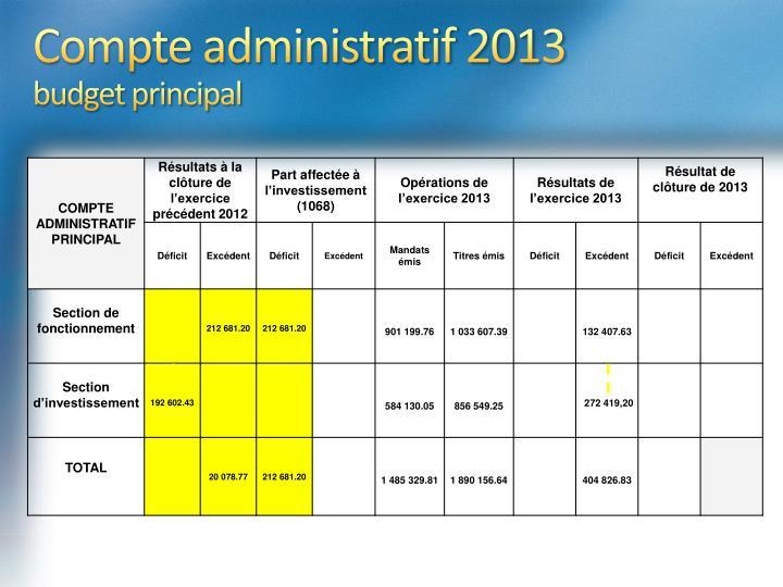 Compte administratif 2013