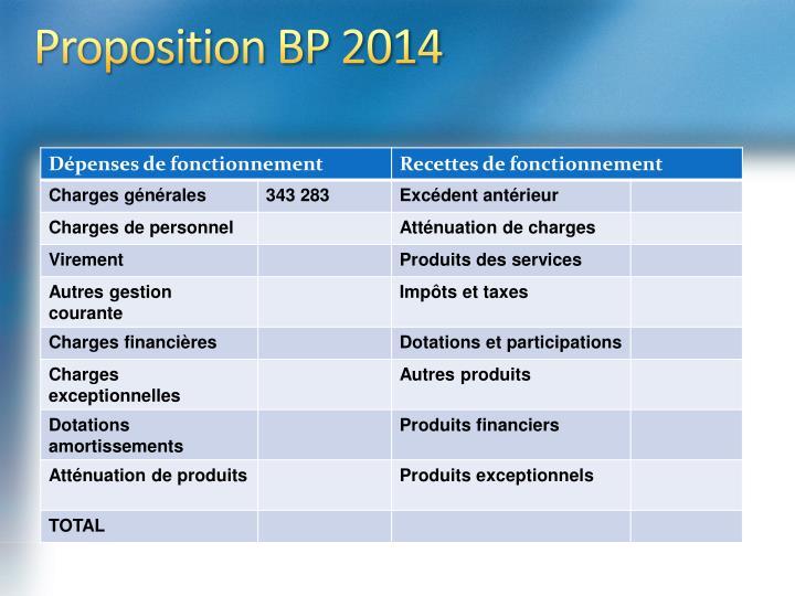 Proposition BP 2014