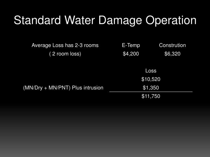 Standard Water Damage Operation