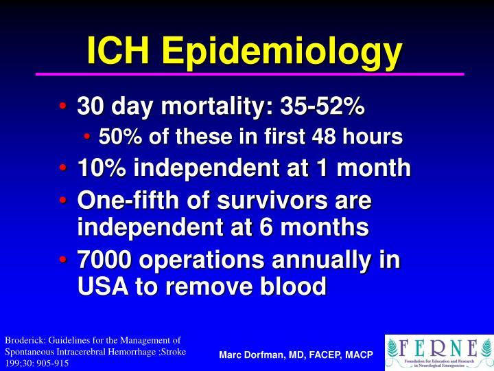 ICH Epidemiology