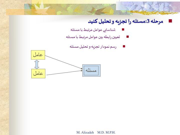 مرحله 3:مسئله را تجزيه و تحليل كنيد