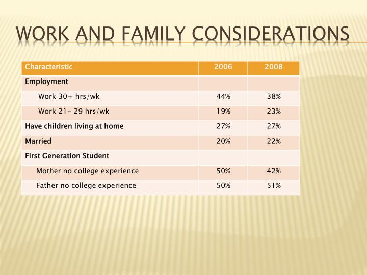 Work and Family Considerations